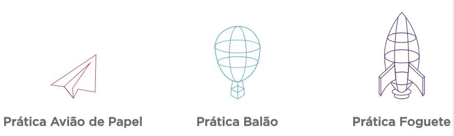 Site compartilha práticas pedagógicas das escolas NAVE. Imagem mosra desenho de avião de papel, balão e foguete